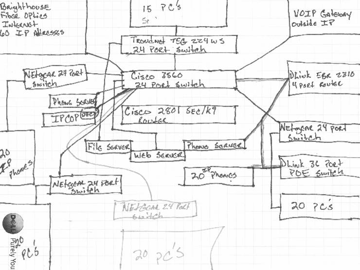 Check The Network - Visio Network Diagram And Drawings Jump Start
